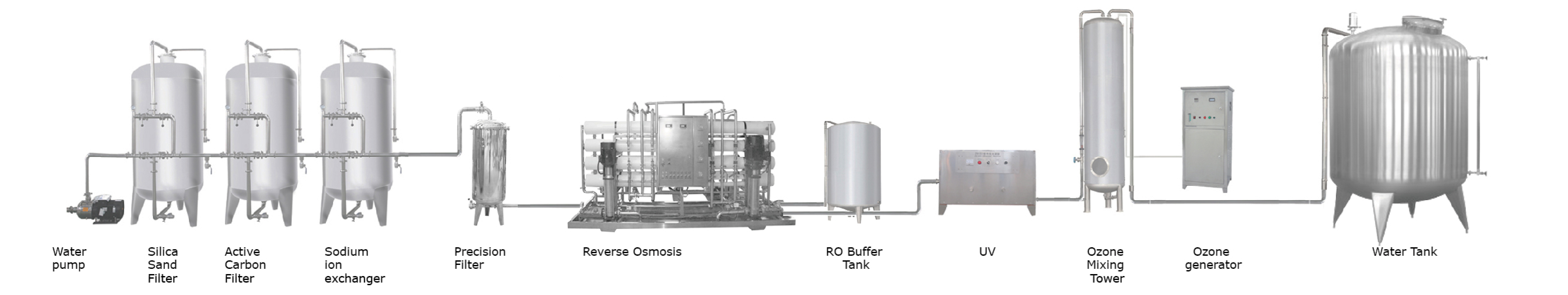 Pure Water Treatment Plants.jpg
